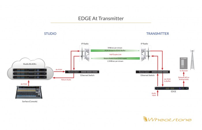 Edge_Interface_Graphics_Transmitter_2560